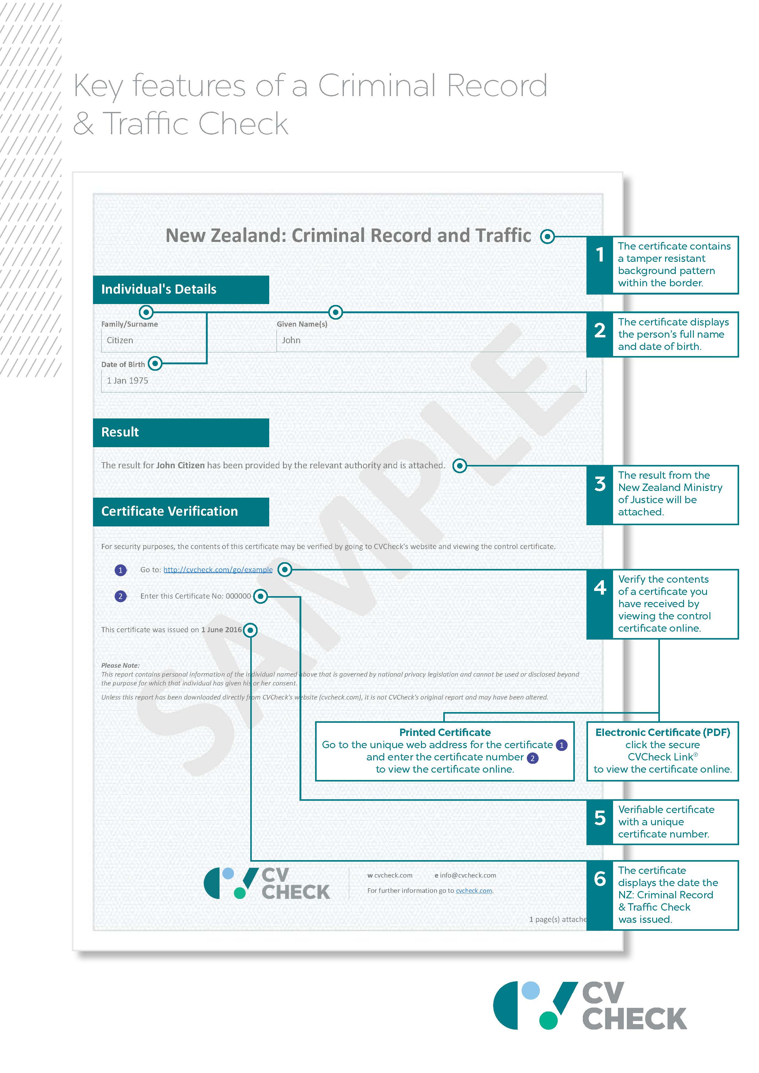 checking criminal background of new zealanders